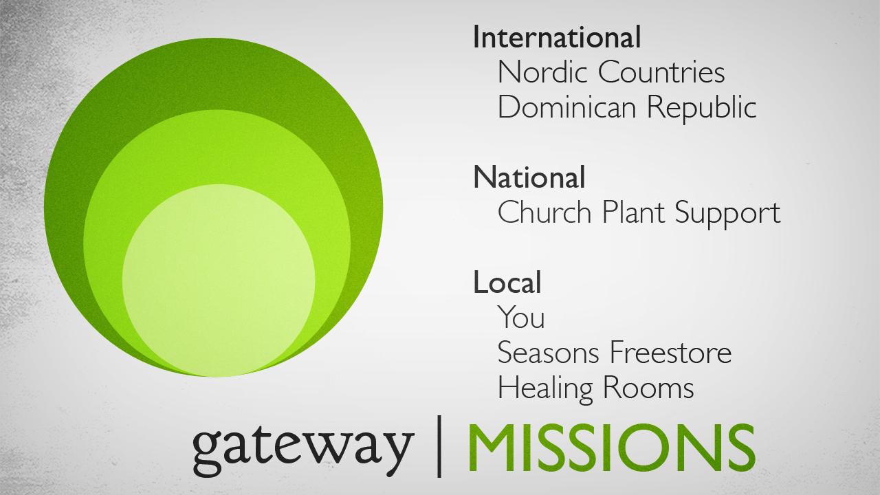 Gateway Missions